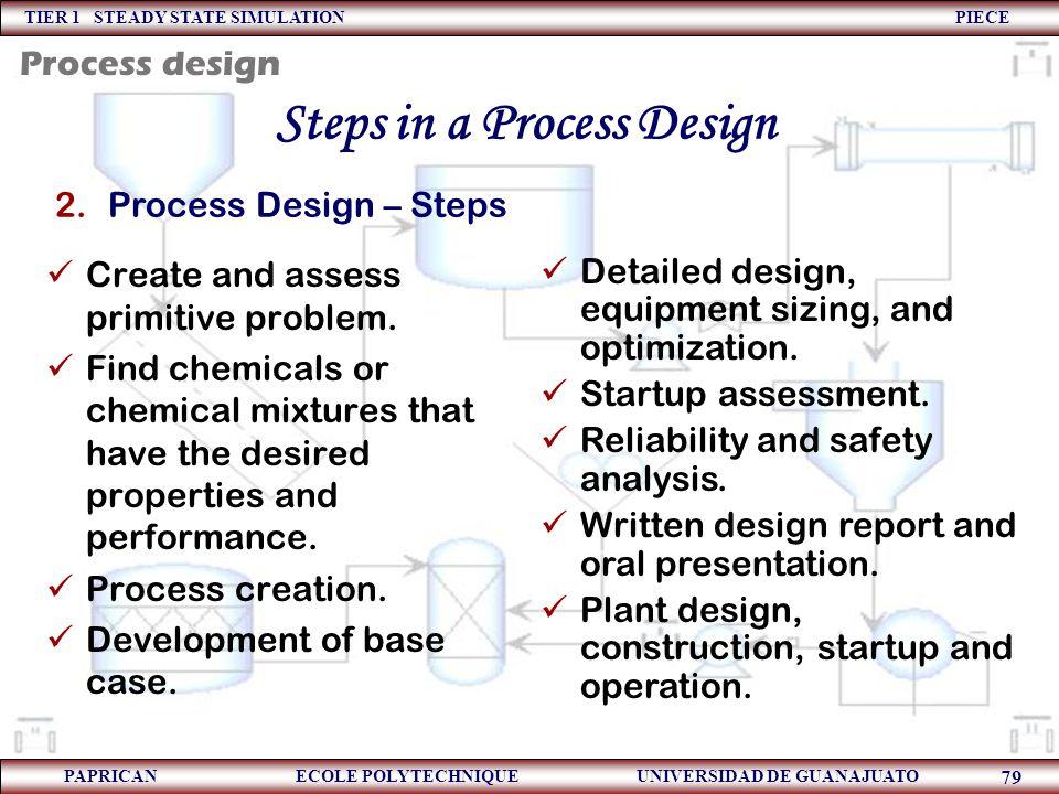 TIER 1 STEADY STATE SIMULATION PIECE PAPRICAN ECOLE POLYTECHNIQUE UNIVERSIDAD DE GUANAJUATO 79 Steps in a Process Design Create and assess primitive p
