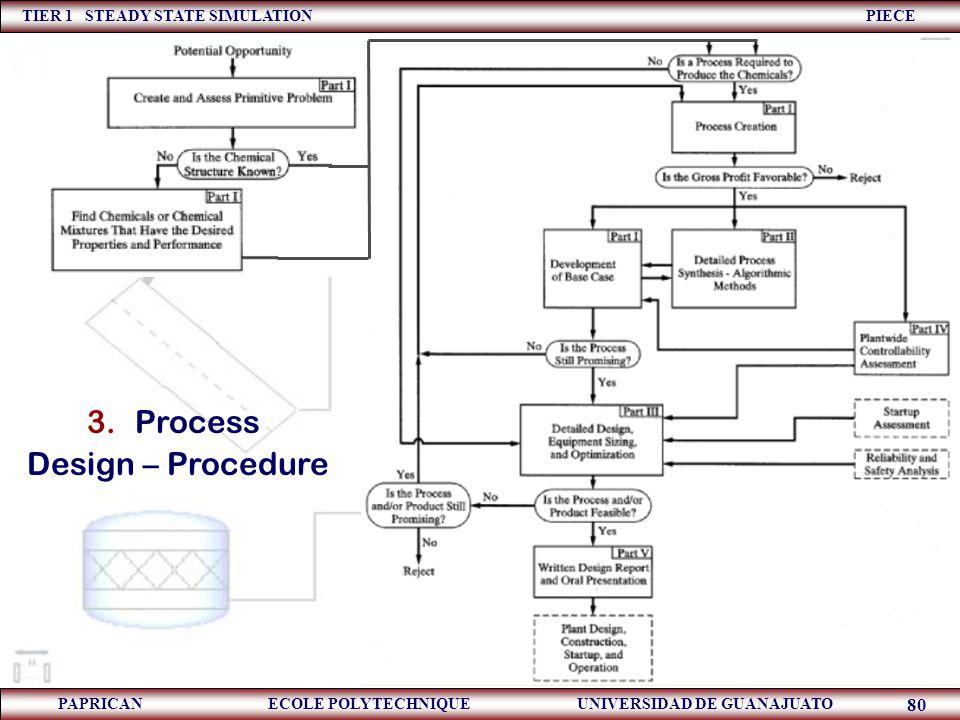 TIER 1 STEADY STATE SIMULATION PIECE PAPRICAN ECOLE POLYTECHNIQUE UNIVERSIDAD DE GUANAJUATO 80 3.Process Design – Procedure