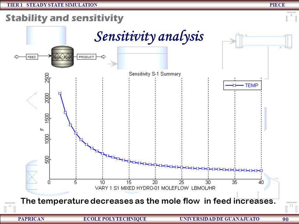 TIER 1 STEADY STATE SIMULATION PIECE PAPRICAN ECOLE POLYTECHNIQUE UNIVERSIDAD DE GUANAJUATO 90 Sensitivity analysis The temperature decreases as the m