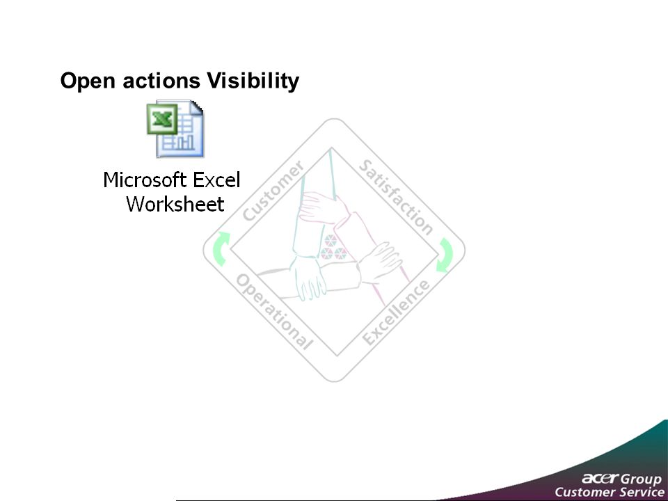 Open actions Visibility