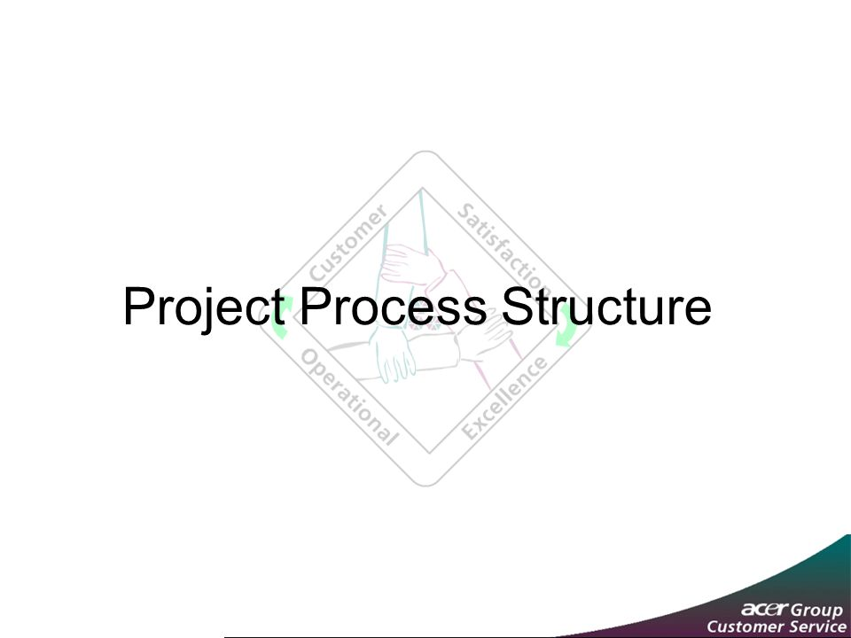 Project Process Structure