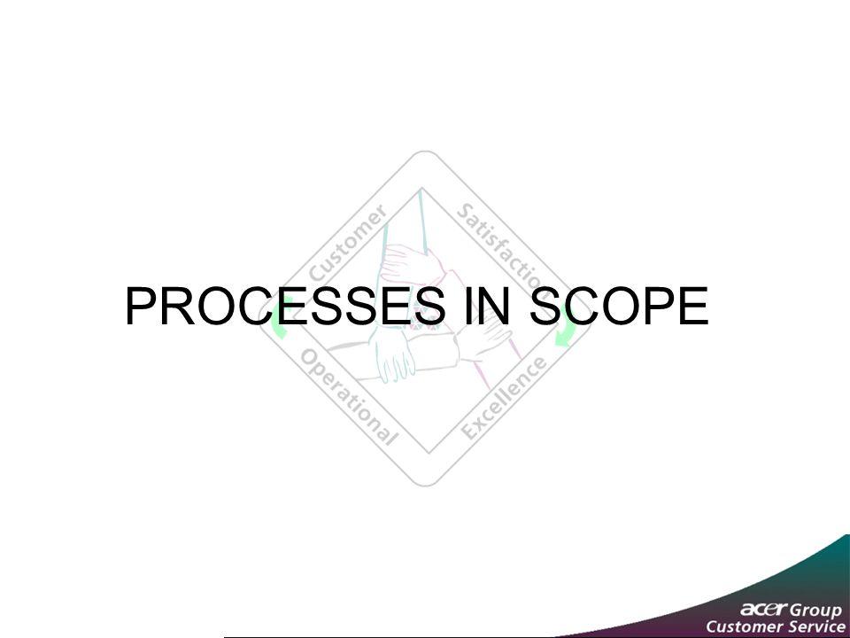 PROCESSES IN SCOPE