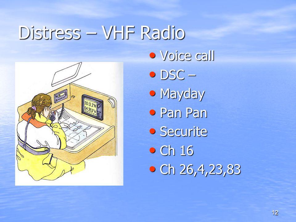 12 Distress – VHF Radio Voice call Voice call DSC – DSC – Mayday Mayday Pan Pan Pan Pan Securite Securite Ch 16 Ch 16 Ch 26,4,23,83 Ch 26,4,23,83