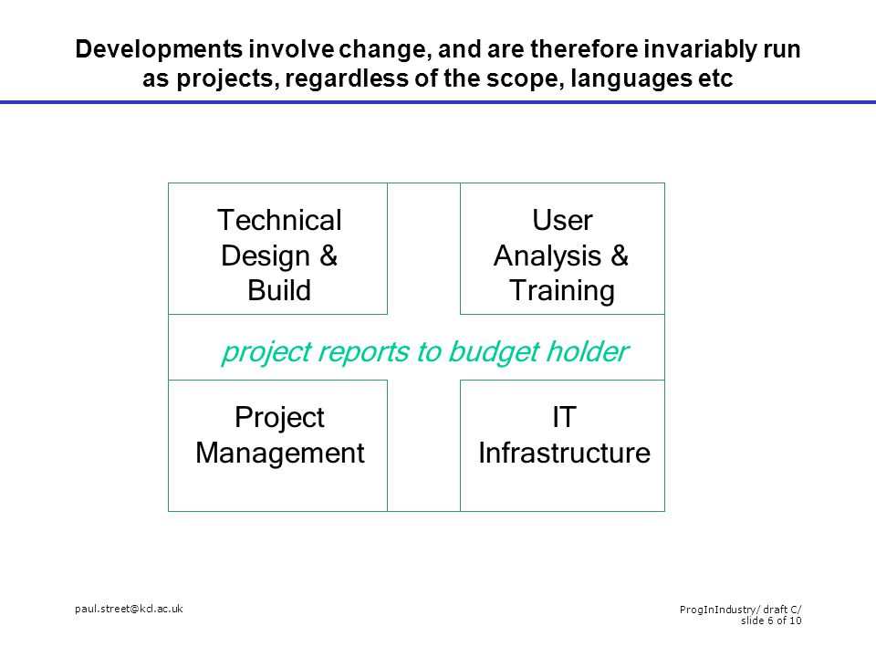 paul.street@kcl.ac.uk ProgInIndustry/ draft C/ slide 6 of 10 Developments involve change, and are therefore invariably run as projects, regardless of