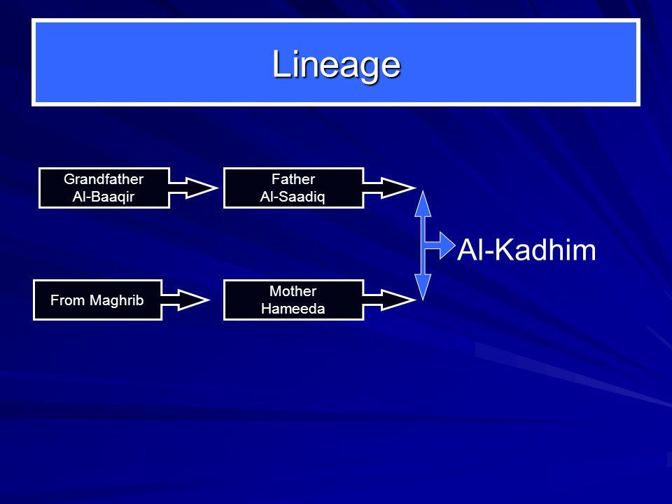 Lineage Father Al-Saadiq Mother Hameeda From Maghrib Grandfather Al-Baaqir Al-Kadhim