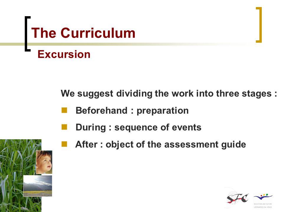 The Curriculum Excursion Beforehand : preparation Les disciplines au Lycée en Roumanie Seront-elles mobilisées pour la mise ne place de ce module .