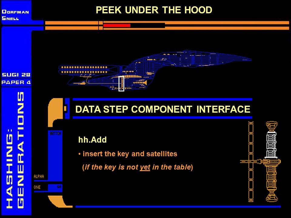 PEEK UNDER THE HOOD DATA STEP COMPONENT INTERFACE hh.DefineDone tell SAS the definitions are done