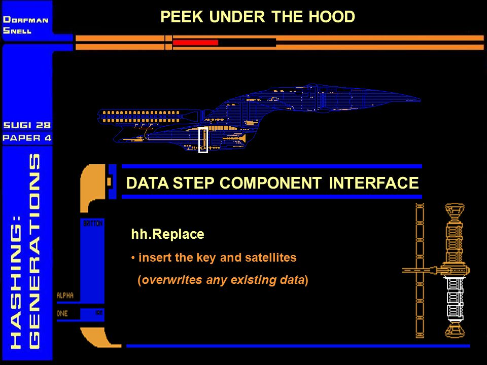 PEEK UNDER THE HOOD DATA STEP COMPONENT INTERFACE hh.Add insert the key and satellites (if the key is not yet in the table)