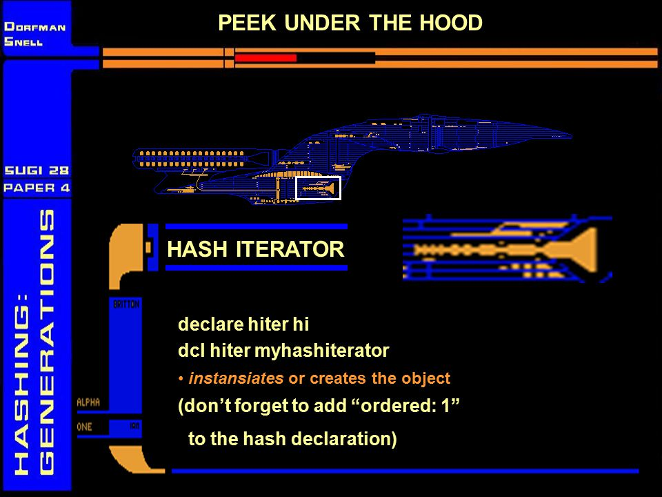 PEEK UNDER THE HOOD DATA STEP COMPONENT INTERFACE hh.Delete delete the hash table from memory