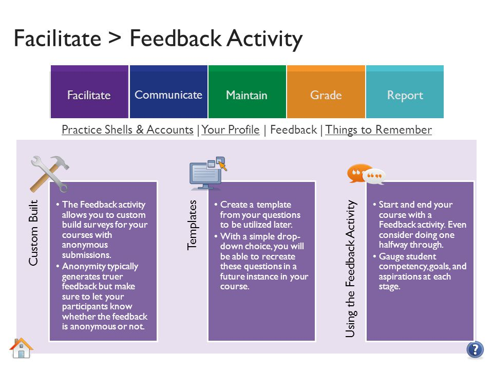 ReportGradeMaintain Communicate Facilitate Facilitate > Feedback Activity Custom Built The Feedback activity allows you to custom build surveys for your courses with anonymous submissions.