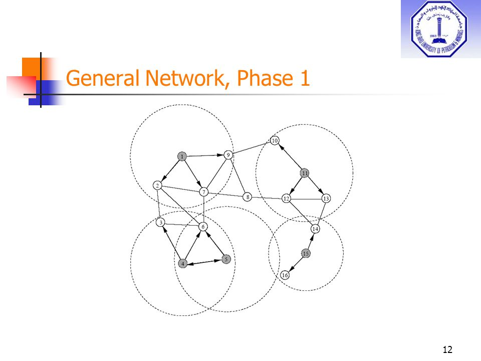 12 General Network, Phase 1