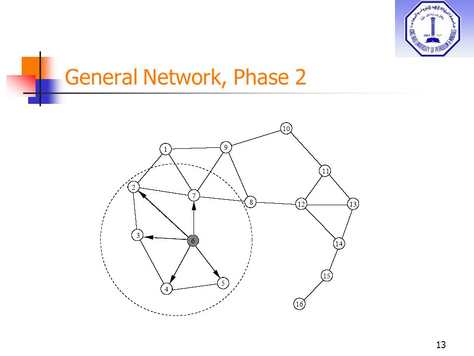 13 General Network, Phase 2