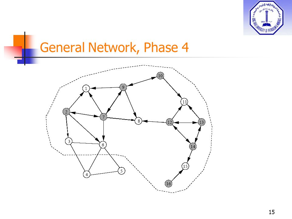 15 General Network, Phase 4