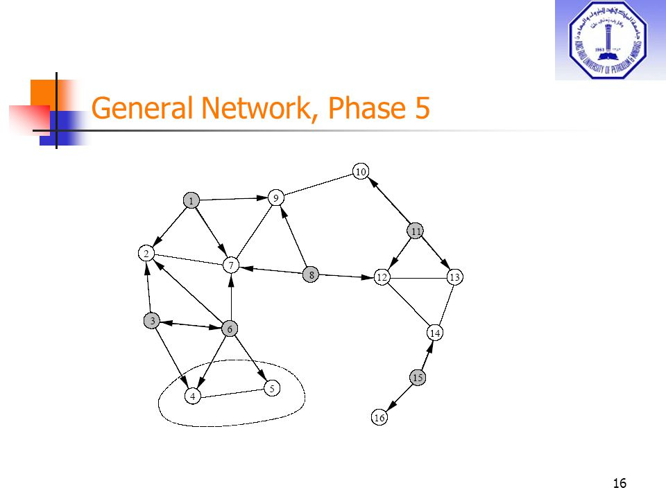 16 General Network, Phase 5