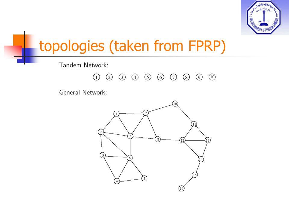 topologies (taken from FPRP)