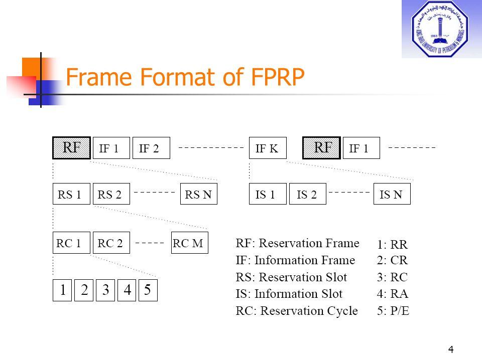4 Frame Format of FPRP