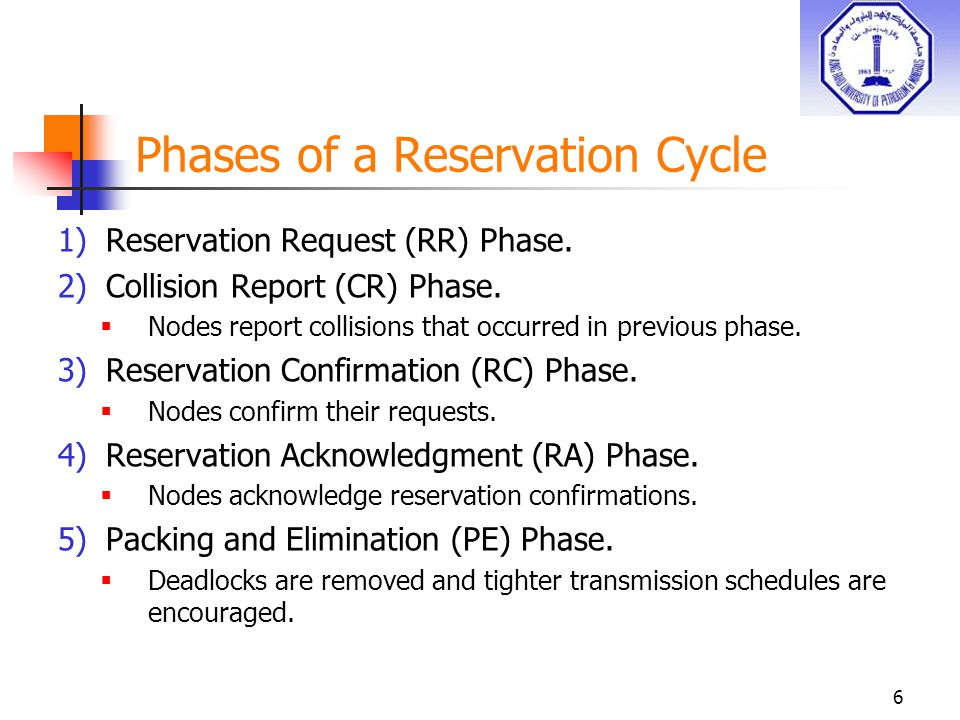6 Phases of a Reservation Cycle 1)Reservation Request (RR) Phase.