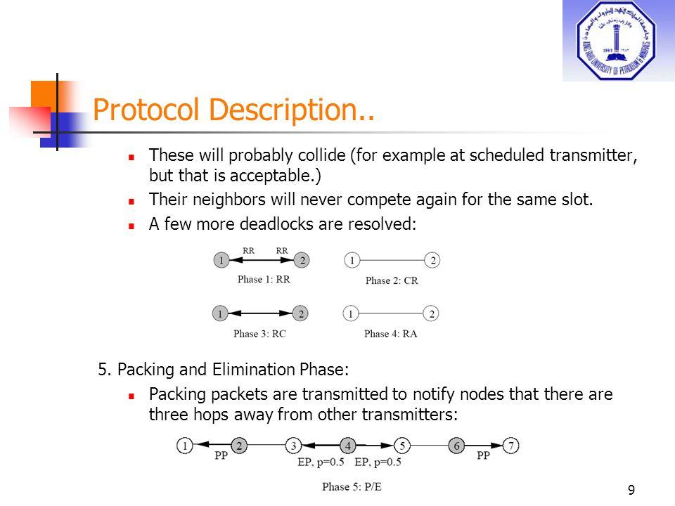 9 Protocol Description..