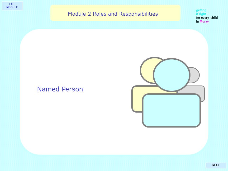 getting it right for every child in Moray NEXT Named Person Module 2 Roles and Responsibilities EXIT MODULE