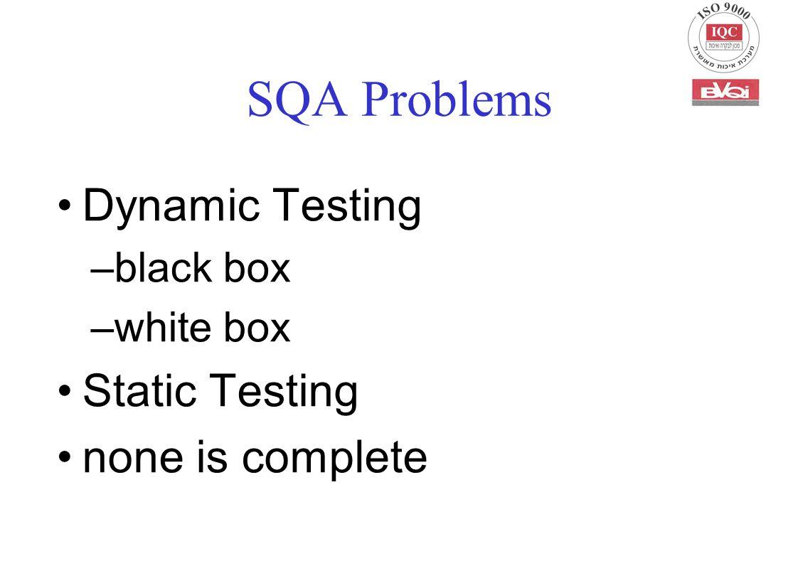 SQA Problems Dynamic Testing –black box –white box Static Testing none is complete