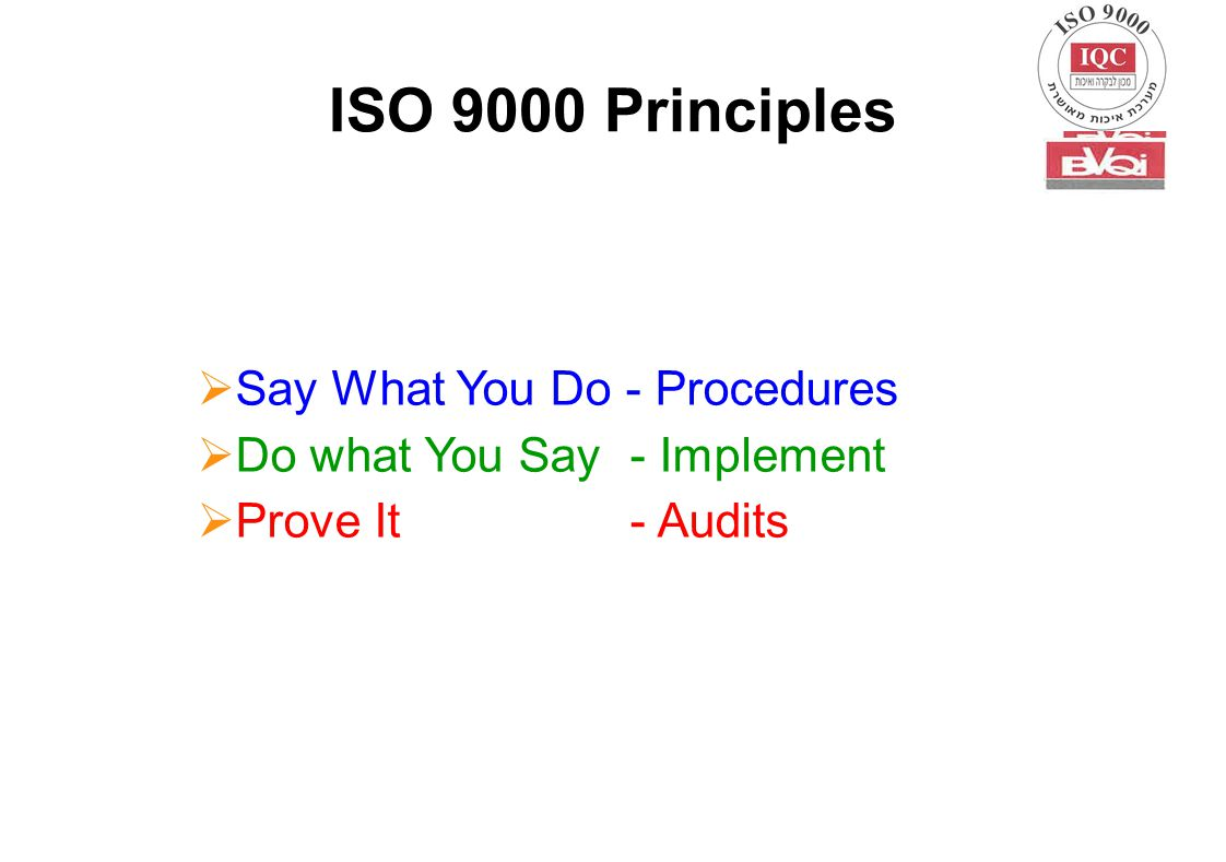 ISO 9000 Principles  Say What You Do - Procedures  Do what You Say - Implement  Prove It - Audits