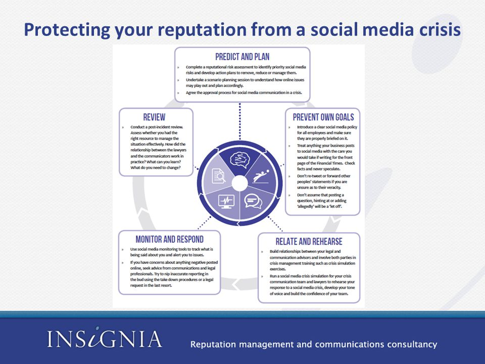 Protecting your reputation from a social media crisis