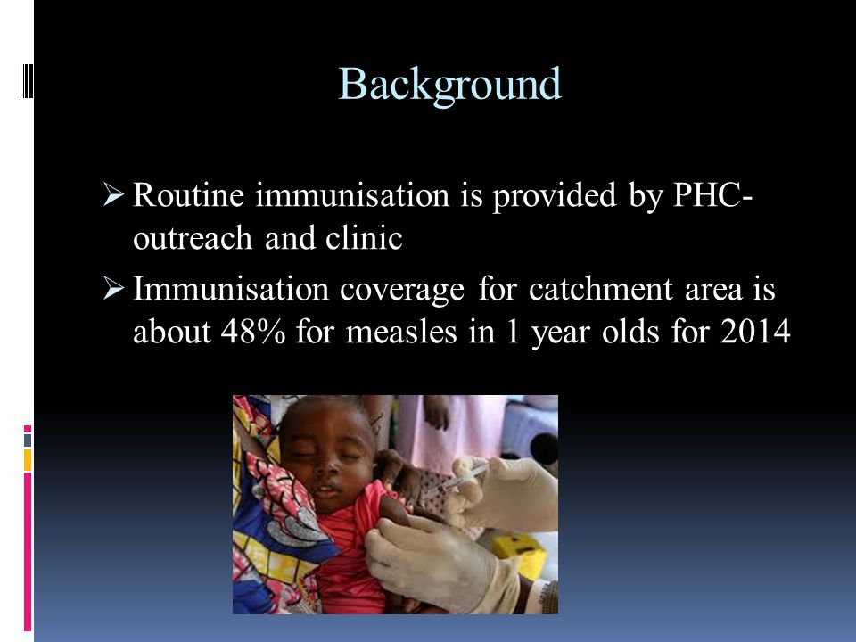 Background  Routine immunisation is provided by PHC- outreach and clinic  Immunisation coverage for catchment area is about 48% for measles in 1 year olds for 2014