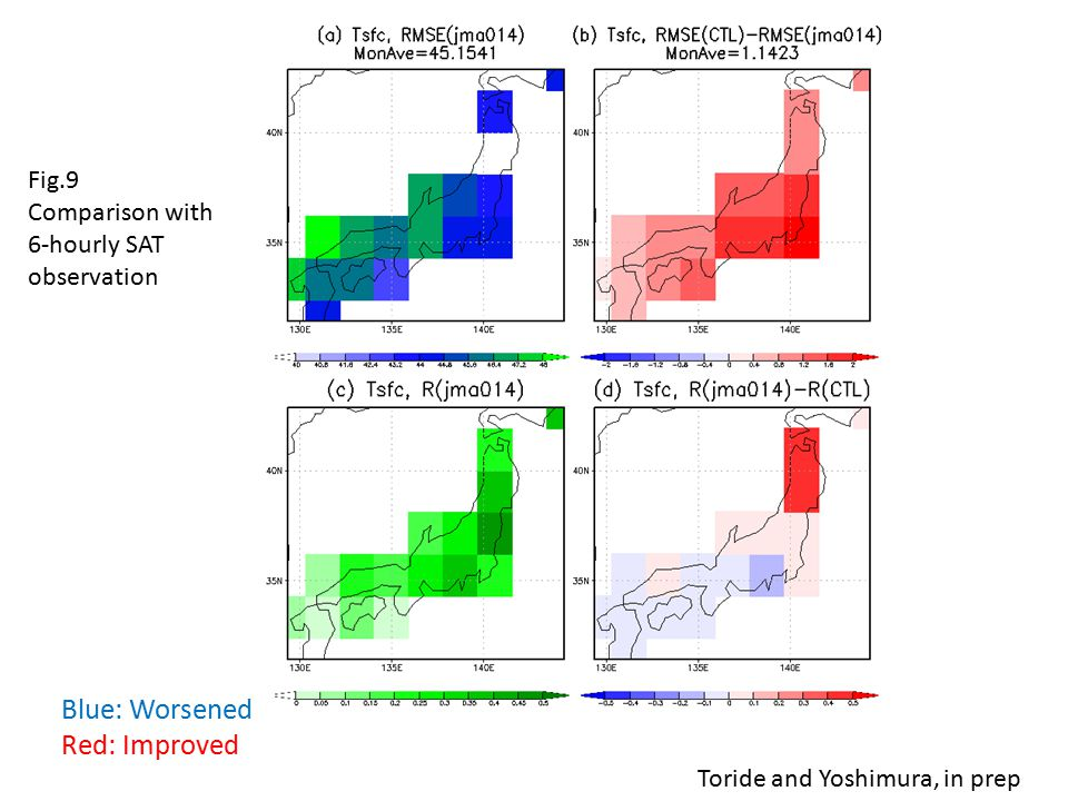 Fig.9 Comparison with 6-hourly SAT observation Toride and Yoshimura, in prep Blue: Worsened Red: Improved