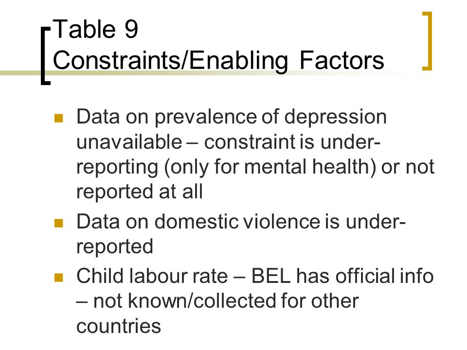 Table 9 Constraints/Enabling Factors Data on prevalence of depression unavailable – constraint is under- reporting (only for mental health) or not reported at all Data on domestic violence is under- reported Child labour rate – BEL has official info – not known/collected for other countries