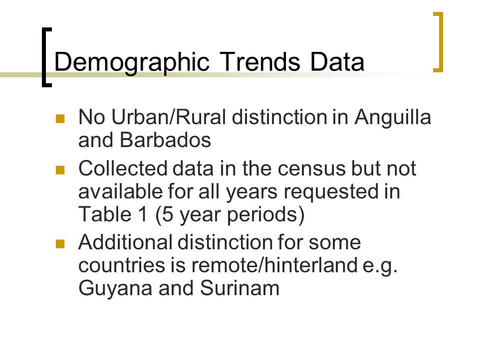 Demographic Trends Data No Urban/Rural distinction in Anguilla and Barbados Collected data in the census but not available for all years requested in Table 1 (5 year periods) Additional distinction for some countries is remote/hinterland e.g.