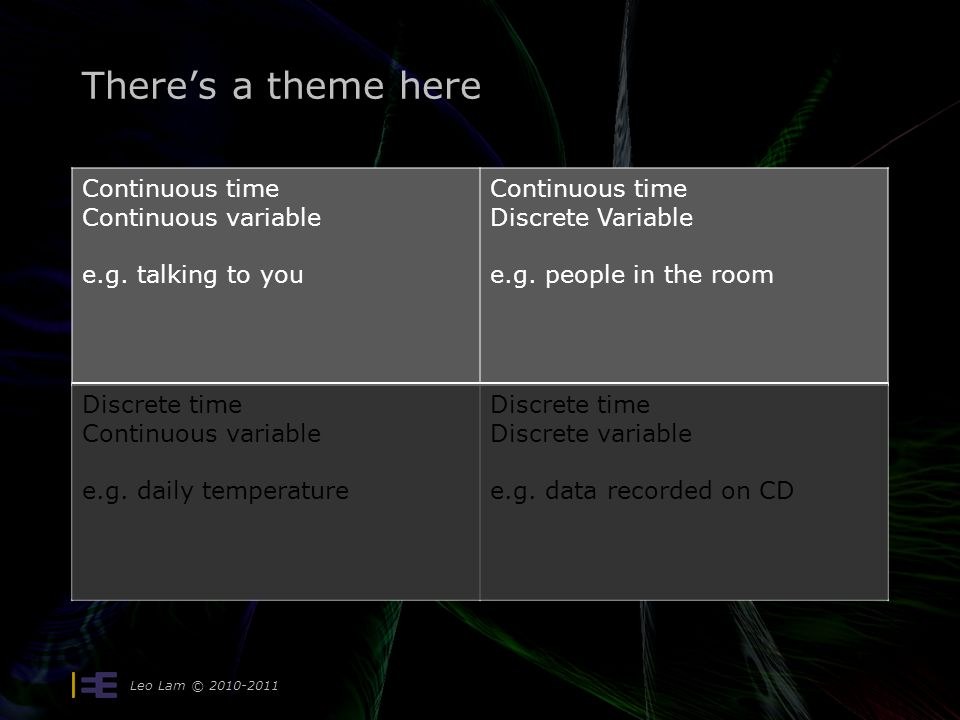 There's a theme here Continuous time Continuous variable e.g.