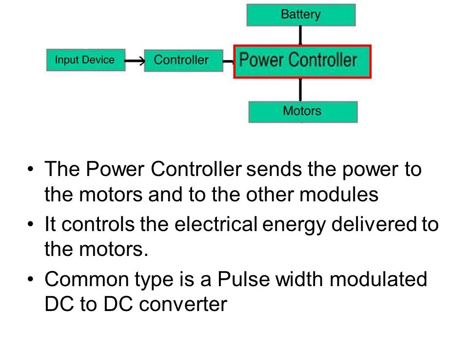 The Power Controller sends the power to the motors and to the other modules It controls the electrical energy delivered to the motors.