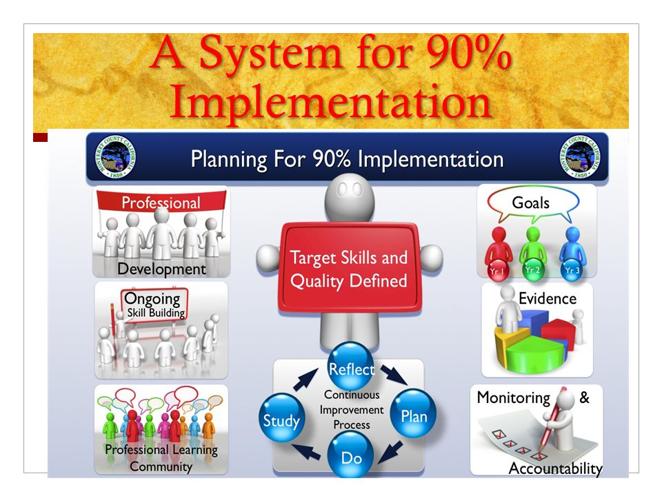 A System for 90% Implementation