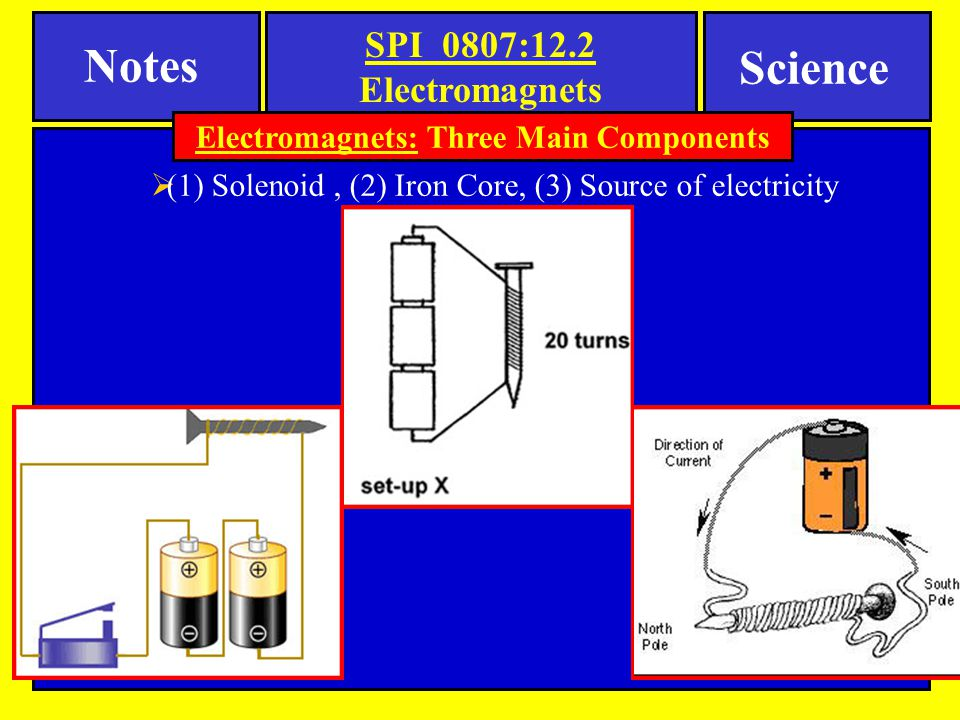 Electromagnets: Three Main Components Notes Science SPI 0807:12.2 Electromagnets  (1) Solenoid, (2) Iron Core, (3) Source of electricity