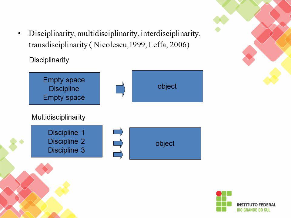 Disciplinarity, multidisciplinarity, interdisciplinarity, transdisciplinarity ( Nicolescu,1999; Leffa, 2006) object Empty space Discipline Empty space