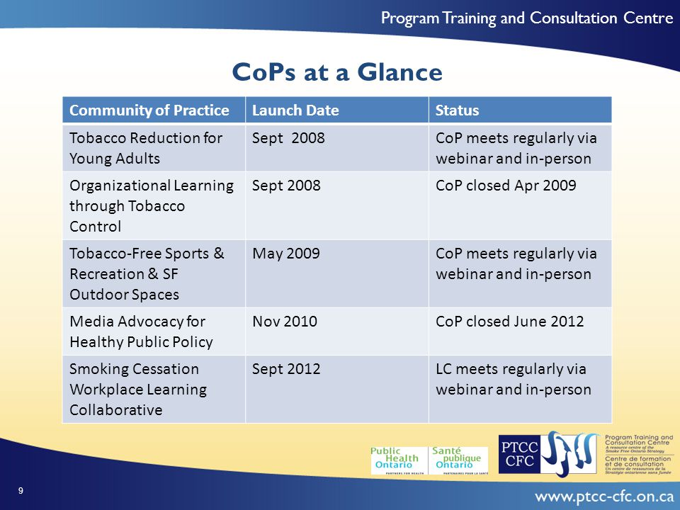 Program Training and Consultation Centre How did PTCC decide on a CoP topic area.