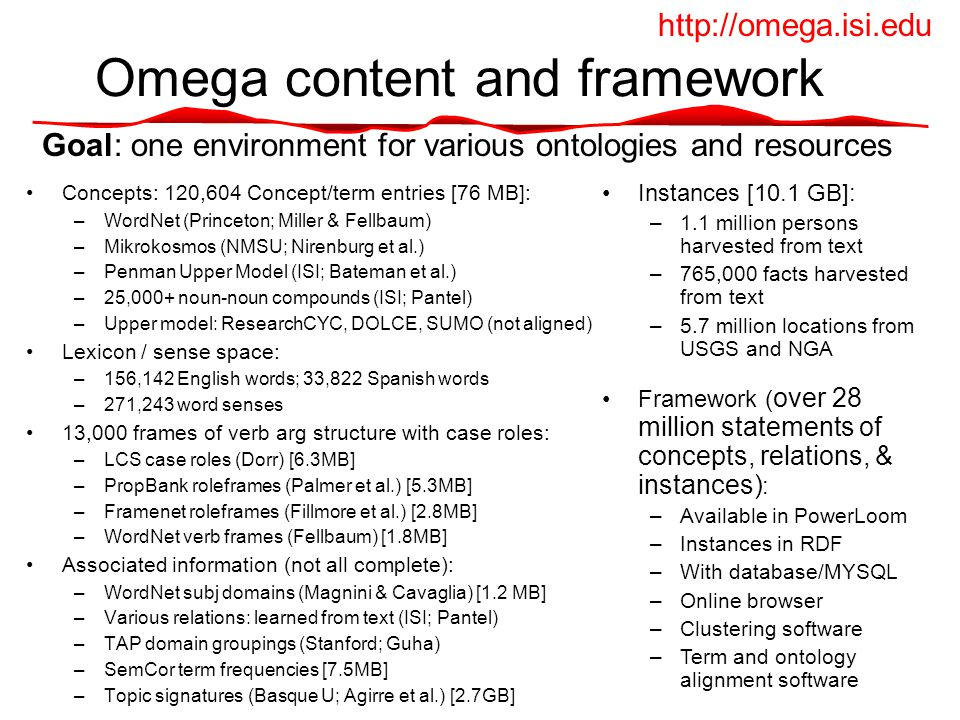 Omega content and framework Concepts: 120,604 Concept/term entries [76 MB]: –WordNet (Princeton; Miller & Fellbaum) –Mikrokosmos (NMSU; Nirenburg et al.) –Penman Upper Model (ISI; Bateman et al.) –25,000+ noun-noun compounds (ISI; Pantel) –Upper model: ResearchCYC, DOLCE, SUMO (not aligned) Lexicon / sense space: –156,142 English words; 33,822 Spanish words –271,243 word senses 13,000 frames of verb arg structure with case roles: –LCS case roles (Dorr) [6.3MB] –PropBank roleframes (Palmer et al.) [5.3MB] –Framenet roleframes (Fillmore et al.) [2.8MB] –WordNet verb frames (Fellbaum) [1.8MB] Associated information (not all complete): –WordNet subj domains (Magnini & Cavaglia) [1.2 MB] –Various relations: learned from text (ISI; Pantel) –TAP domain groupings (Stanford; Guha) –SemCor term frequencies [7.5MB] –Topic signatures (Basque U; Agirre et al.) [2.7GB] Instances [10.1 GB]: –1.1 million persons harvested from text –765,000 facts harvested from text –5.7 million locations from USGS and NGA Framework ( over 28 million statements of concepts, relations, & instances) : –Available in PowerLoom –Instances in RDF –With database/MYSQL –Online browser –Clustering software –Term and ontology alignment software http://omega.isi.edu Goal: one environment for various ontologies and resources