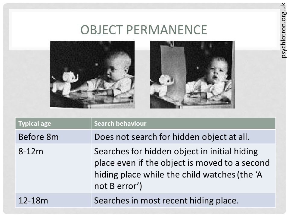 psychlotron.org.uk OBJECT PERMANENCE Typical ageSearch behaviour Before 8mDoes not search for hidden object at all. 8-12mSearches for hidden object in