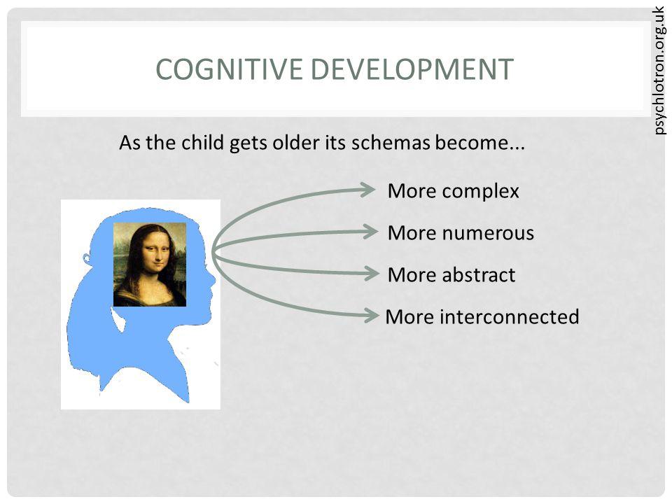 psychlotron.org.uk COGNITIVE DEVELOPMENT The child's understanding develops because...