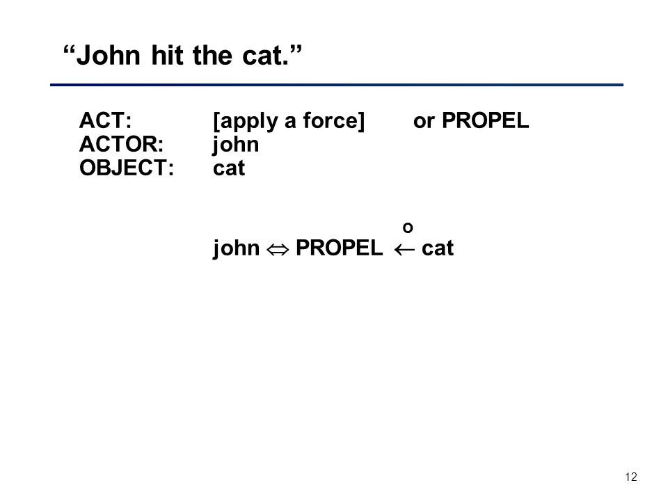 12 John hit the cat. ACT:[apply a force]or PROPEL ACTOR:john OBJECT:cat john  PROPEL  cat o