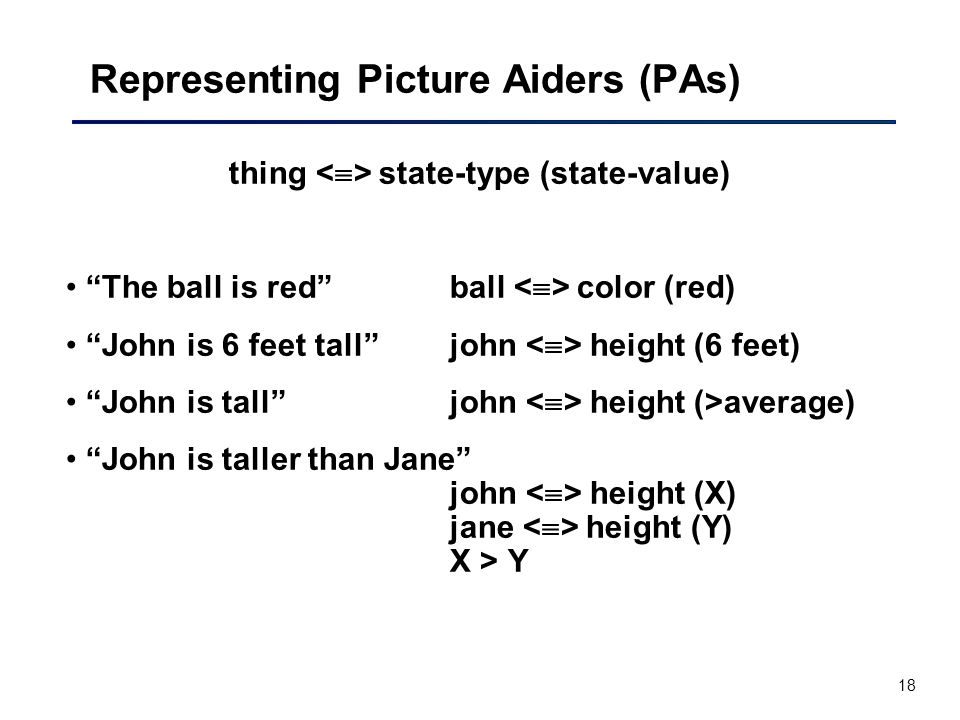 18 Representing Picture Aiders (PAs) thing state-type (state-value) The ball is red ball color (red) John is 6 feet tall john height (6 feet) John is tall john height (>average) John is taller than Jane john height (X) jane height (Y) X > Y