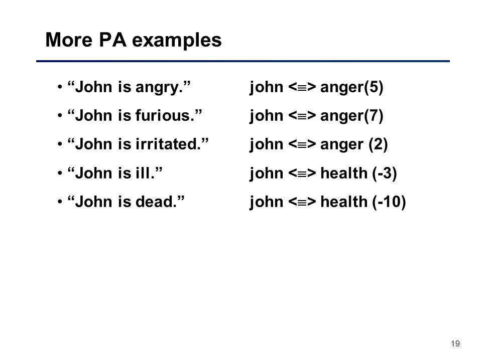 19 More PA examples John is angry. john anger(5) John is furious. john anger(7) John is irritated. john anger (2) John is ill. john health (-3) John is dead. john health (-10)