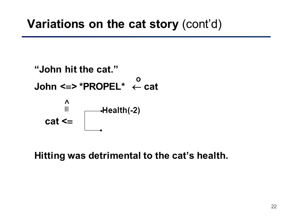 22 Variations on the cat story (cont'd) John hit the cat. John *PROPEL*  cat cat <  Hitting was detrimental to the cat's health.