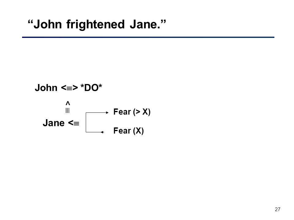 27 John frightened Jane. John *DO* Jane <  Fear (> X) <  Fear (X)