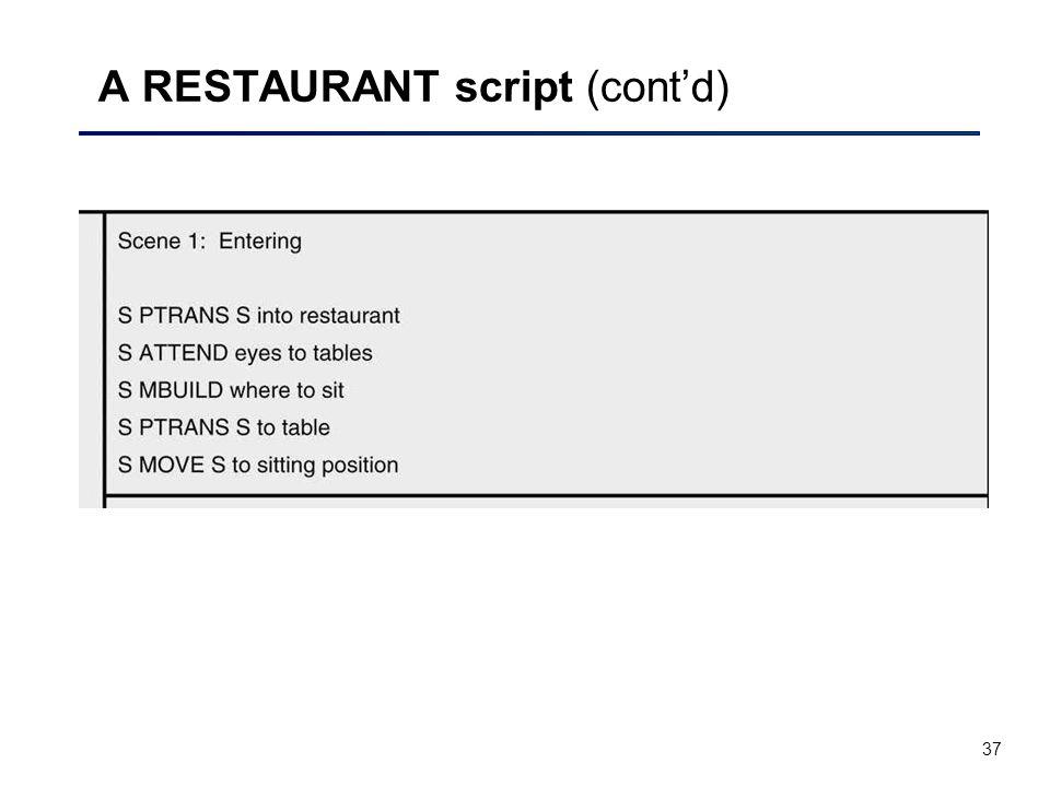 37 A RESTAURANT script (cont'd)
