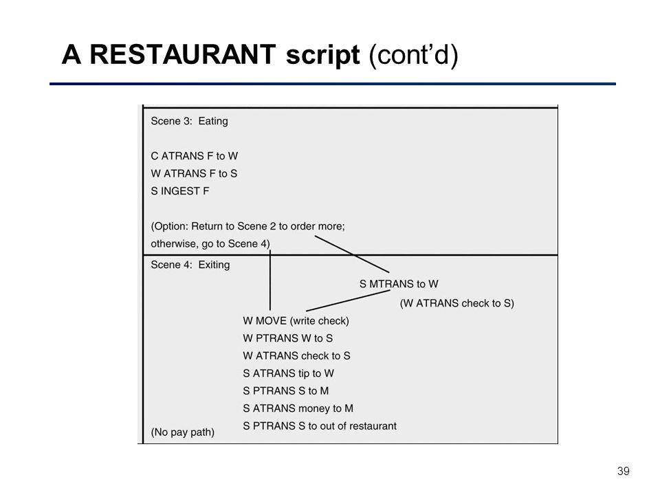 39 A RESTAURANT script (cont'd)
