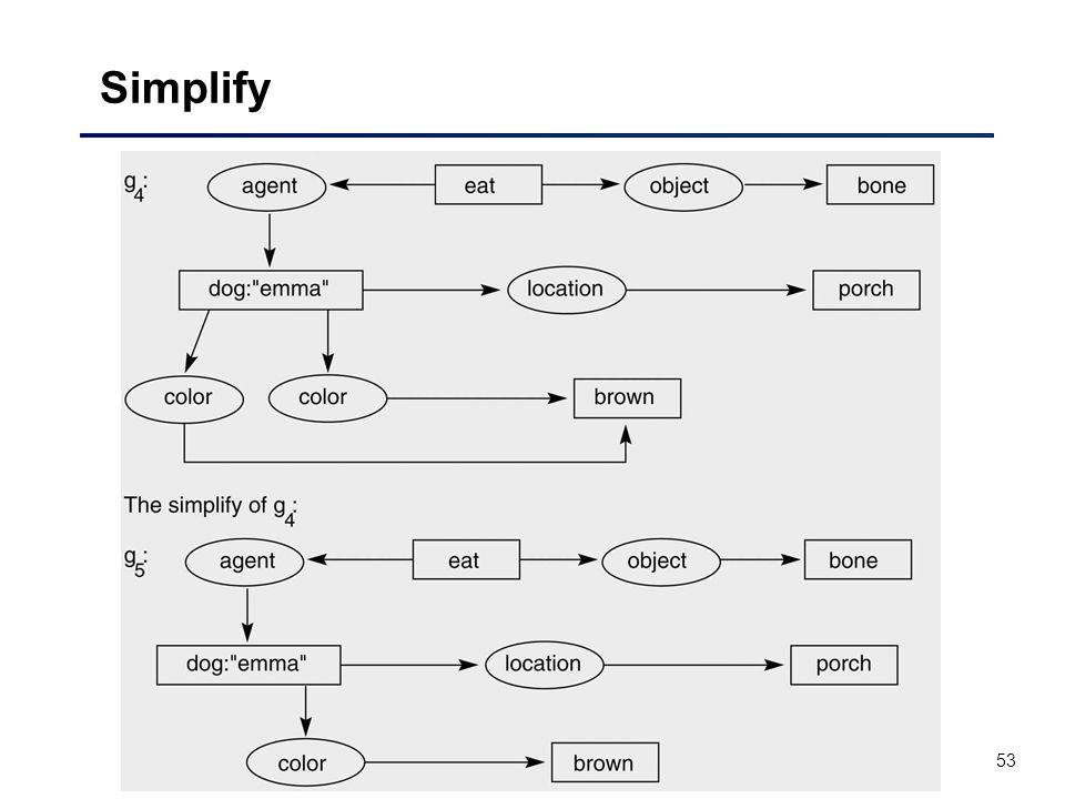 53 Simplify
