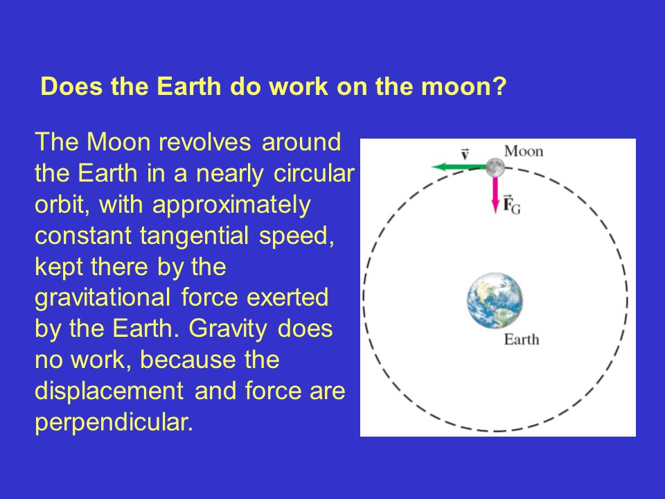 Does the Earth do work on the moon? The Moon revolves around the Earth in a nearly circular orbit, with approximately constant tangential speed, kept