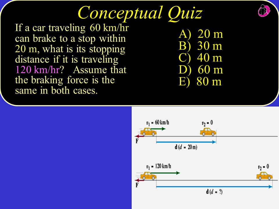 Conceptual Quiz A) 20 m B) 30 m C) 40 m D) 60 m E) 80 m If a car traveling 60 km/hr can brake to a stop within 20 m, what is its stopping distance if