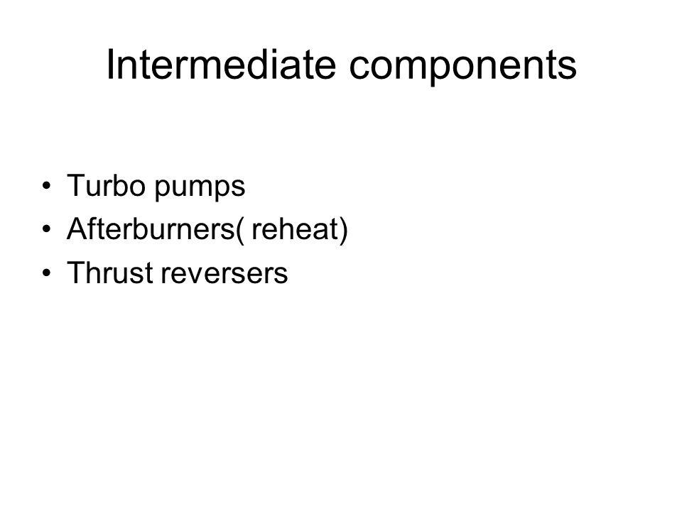 Intermediate components Turbo pumps Afterburners( reheat) Thrust reversers